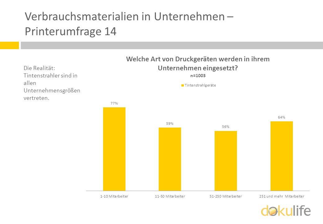 Verbrauchsmaterialien in Unternehmen – Printerumfrage 14 Die Realität: Tintenstrahler sind in allen Unternehmensgrößen vertreten.