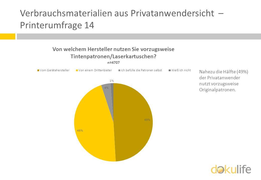 Verbrauchsmaterialien aus Privatanwendersicht – Printerumfrage 14 Nahezu die Hälfte (49%) der Privatanwender nutzt vorzugsweise Originalpatronen.
