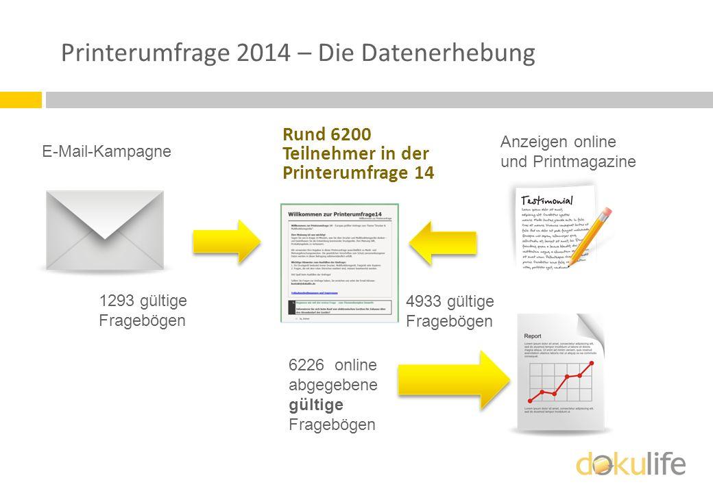 Printerumfrage 2014 – Die Datenerhebung Rund 6200 Teilnehmer in der Printerumfrage 14 E-Mail-Kampagne Anzeigen online und Printmagazine 6226 online ab