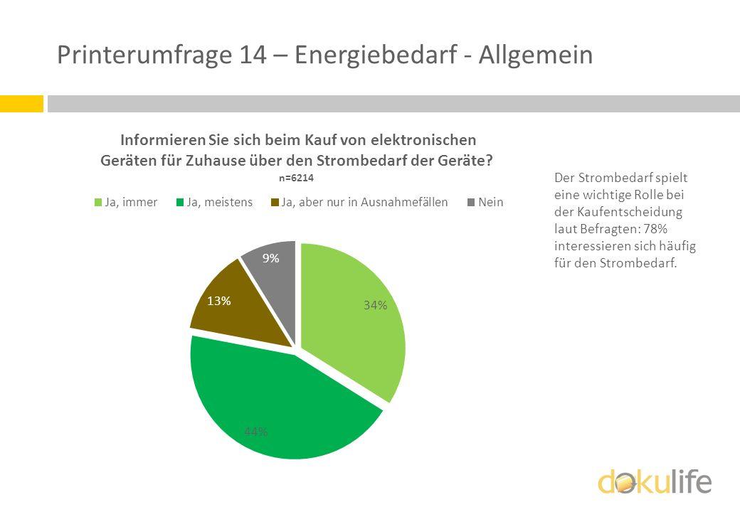 Printerumfrage 14 – Energiebedarf - Allgemein Der Strombedarf spielt eine wichtige Rolle bei der Kaufentscheidung laut Befragten: 78% interessieren si