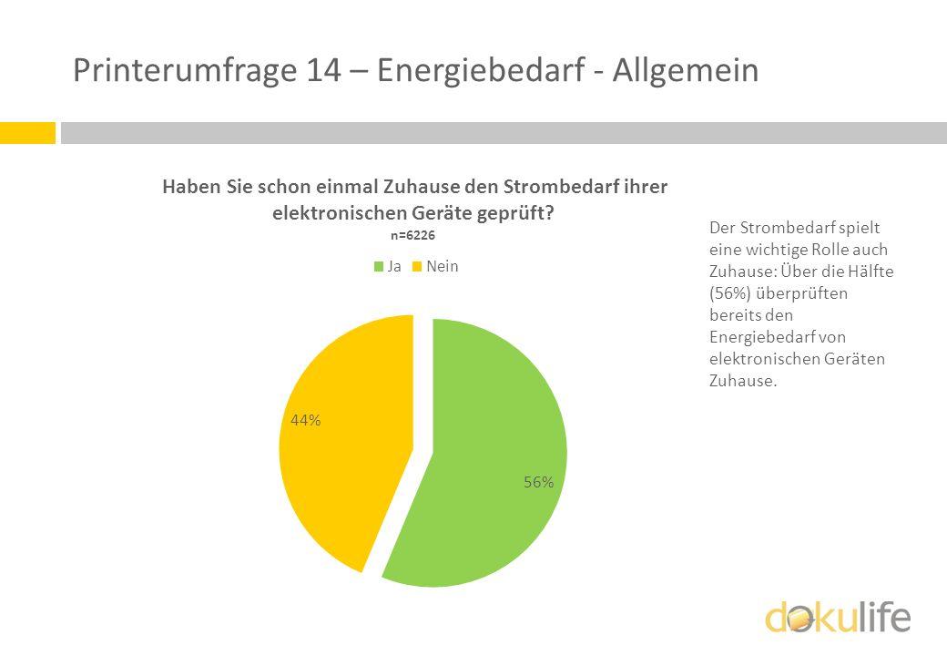 Printerumfrage 14 – Energiebedarf - Allgemein Der Strombedarf spielt eine wichtige Rolle auch Zuhause: Über die Hälfte (56%) überprüften bereits den E