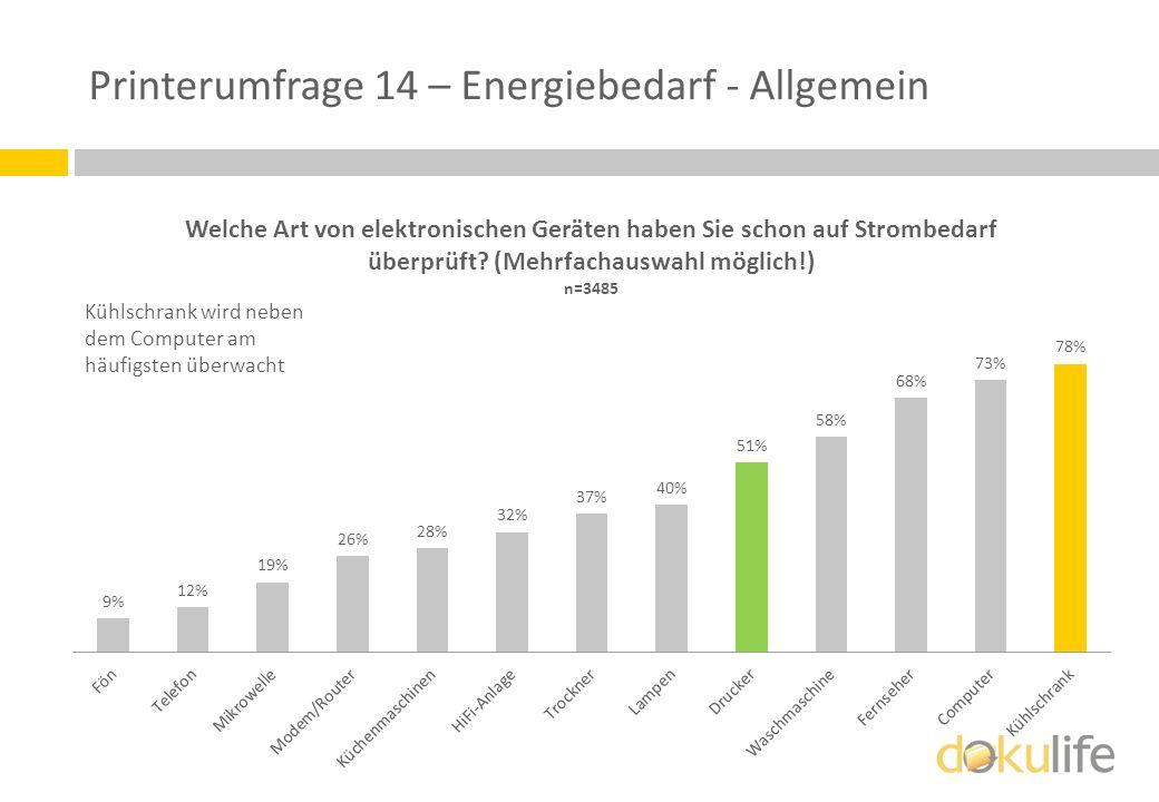 Printerumfrage 14 – Energiebedarf - Allgemein Kühlschrank wird neben dem Computer am häufigsten überwacht