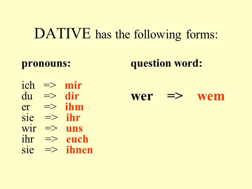 DATIVE has the following forms: definite articles: der => dem das => dem die => der pl.: die => den (+n) diesem / dieser / diesen welchem / welcher /