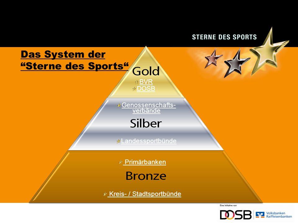 Das System der Sterne des Sports Genossenschafts- verbände Landessportbünde BVR DOSB Primärbanken Kreis- / Stadtsportbünde