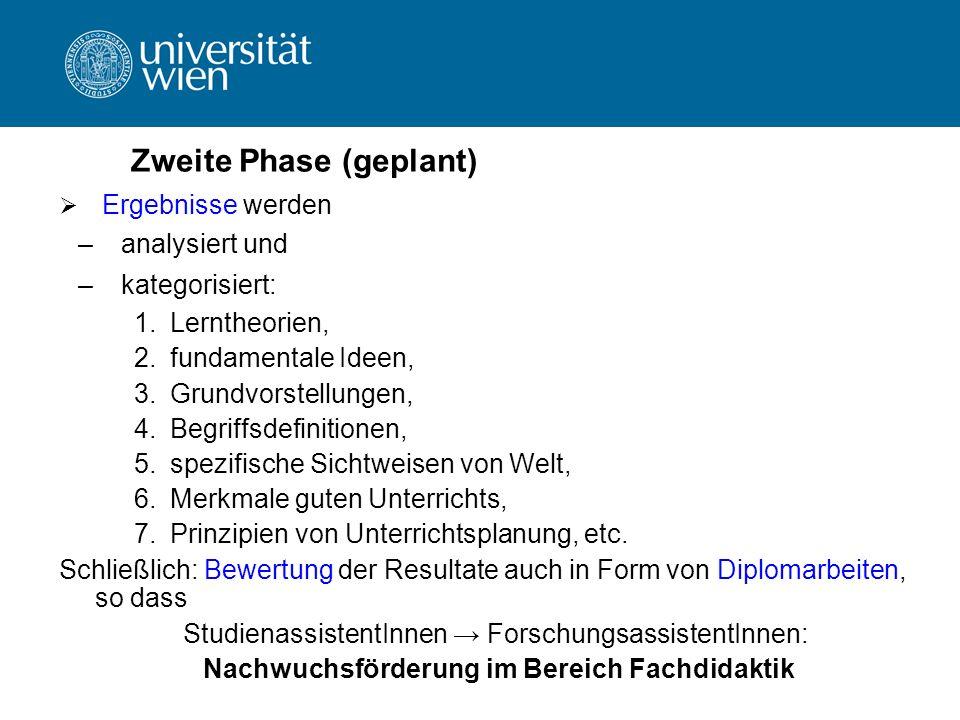 Zweite Phase (geplant) Ergebnisse werden – analysiert und – kategorisiert: 1.Lerntheorien, 2.fundamentale Ideen, 3.Grundvorstellungen, 4.Begriffsdefin