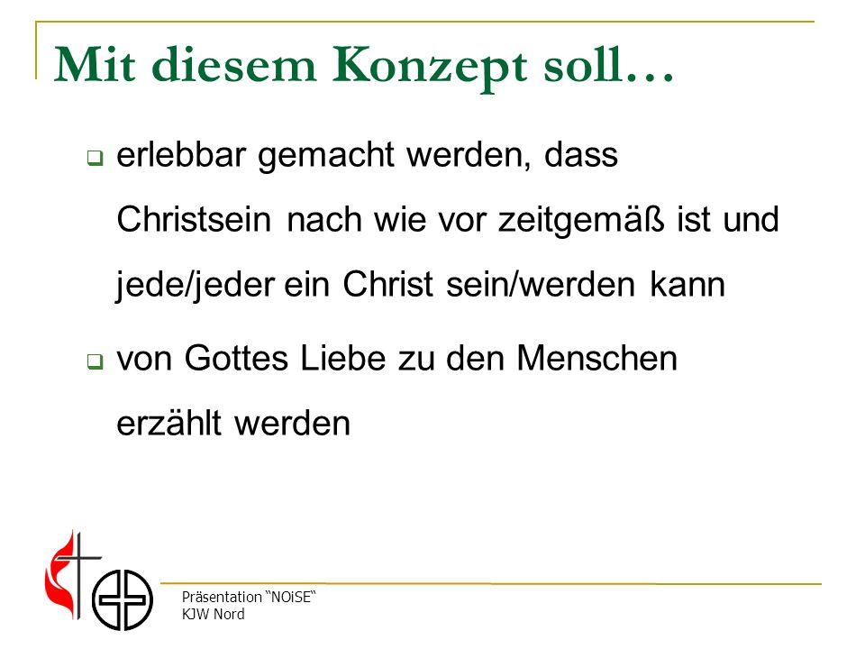 Präsentation NOiSE KJW Nord Mit diesem Konzept soll… erlebbar gemacht werden, dass Christsein nach wie vor zeitgemäß ist und jede/jeder ein Christ sein/werden kann von Gottes Liebe zu den Menschen erzählt werden