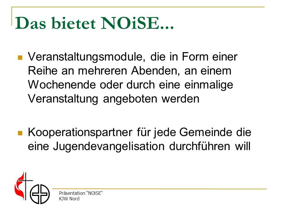 Präsentation NOiSE KJW Nord Das bietet NOiSE... Veranstaltungsmodule, die in Form einer Reihe an mehreren Abenden, an einem Wochenende oder durch eine