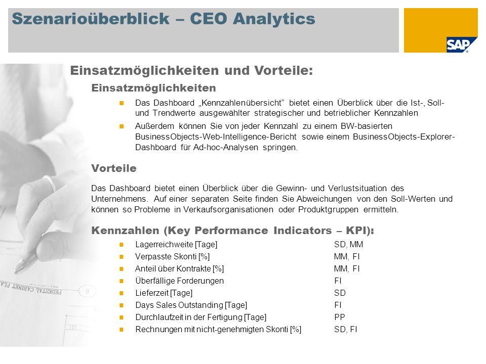 Szenarioüberblick – Sales Analytics Einsatzmöglichkeiten Analyse Ihrer Vertriebsdaten Vorteile Dieses Szenario gewährt Einblick in die Vertriebsdaten Ihrer SAP-ERP- und - BW-Systeme mithilfe von BusinessObjects und spezifischen Kennzahlen.