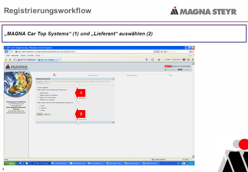 4 MAGNA Car Top Systems (1) und Lieferant auswählen (2) 1 1 2 2