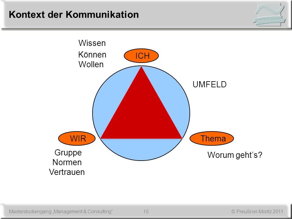 15Masterstudiengang Management & Consulting© Preußner-Moritz 2011 Kontext der Kommunikation ICH ThemaWIR UMFELD Wissen Können Wollen Gruppe Normen Ver