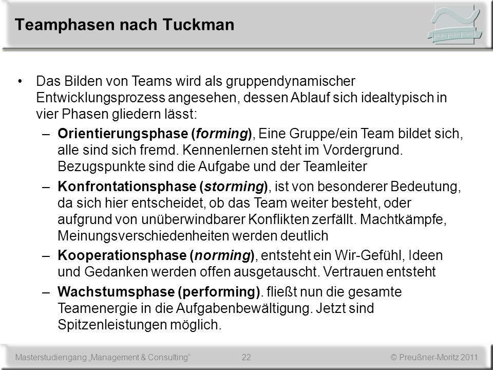 22Masterstudiengang Management & Consulting© Preußner-Moritz 2011 Teamphasen nach Tuckman Das Bilden von Teams wird als gruppendynamischer Entwicklung