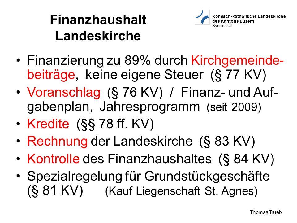Römisch-katholische Landeskirche des Kantons Luzern Synodalrat Thomas Trüeb Finanzhaushalt Landeskirche Finanzierung zu 89% durch Kirchgemeinde- beitr