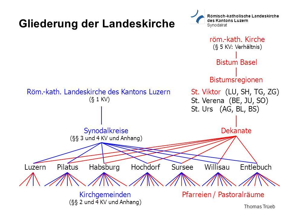 Römisch-katholische Landeskirche des Kantons Luzern Synodalrat Thomas Trüeb Synode / Synodalrat Einberufung der Synode durch Synodalrat (§ 59 Abs.