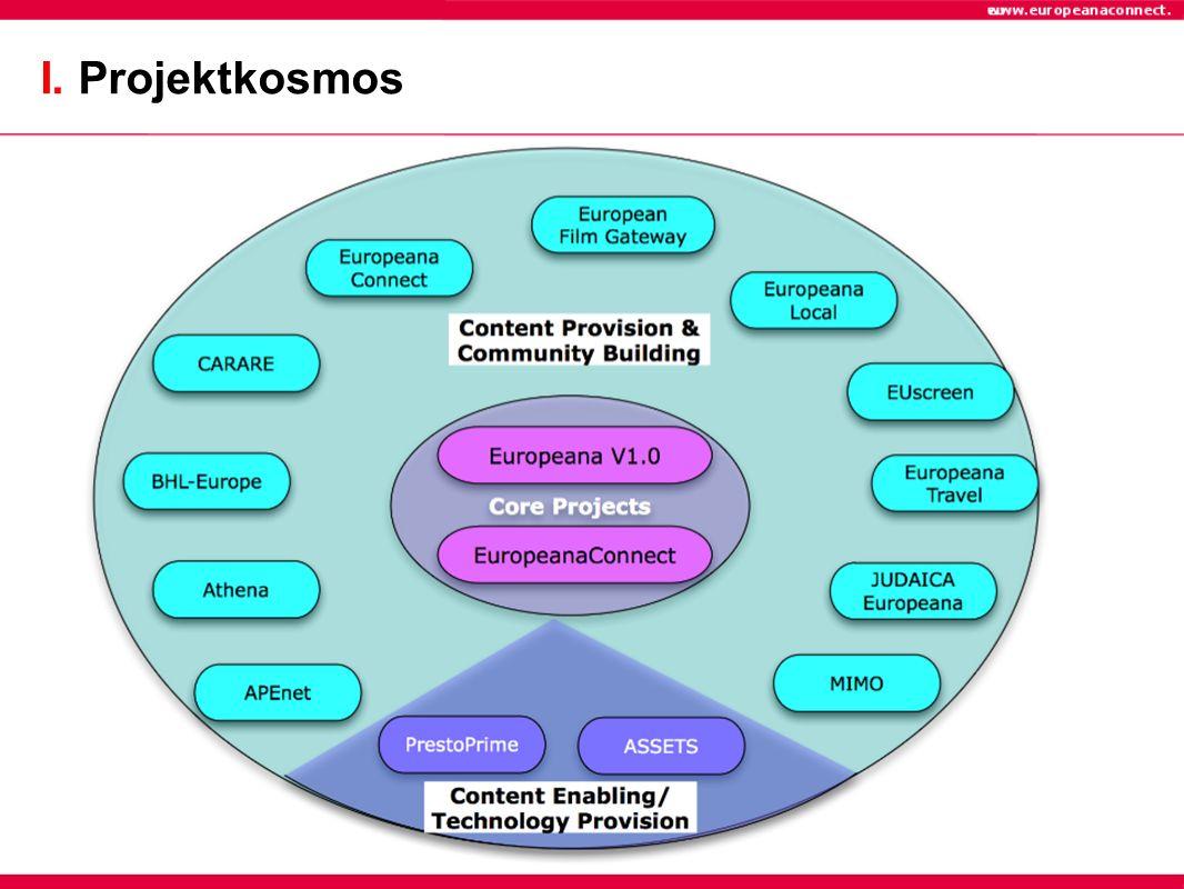 II. Semantic Data Layer