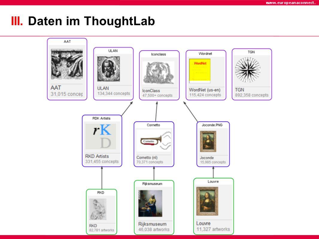 III. Daten im ThoughtLab