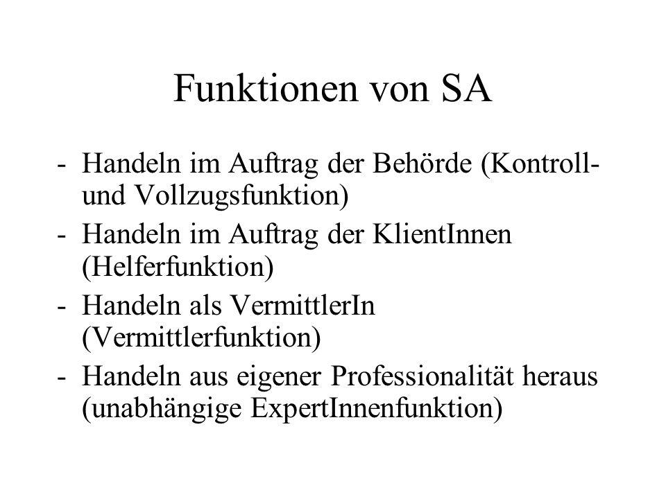 Funktionen von SA -Handeln im Auftrag der Behörde (Kontroll- und Vollzugsfunktion) -Handeln im Auftrag der KlientInnen (Helferfunktion) -Handeln als V