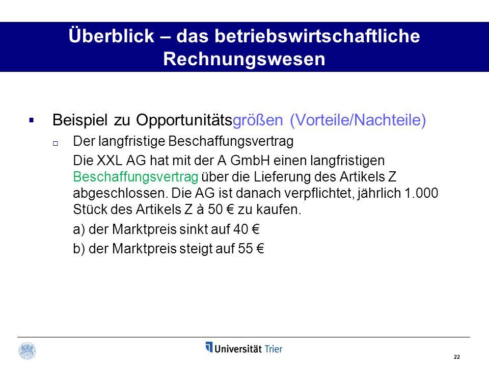 22 Überblick – das betriebswirtschaftliche Rechnungswesen Beispiel zu Opportunitätsgrößen (Vorteile/Nachteile) Der langfristige Beschaffungsvertrag Die XXL AG hat mit der A GmbH einen langfristigen Beschaffungsvertrag über die Lieferung des Artikels Z abgeschlossen.