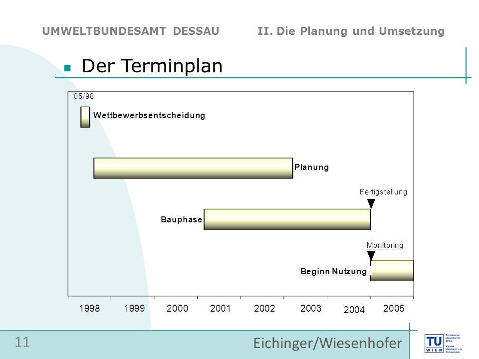 11 Eichinger/Wiesenhofer Der Terminplan UMWELTBUNDESAMT DESSAU II. Die Planung und Umsetzung