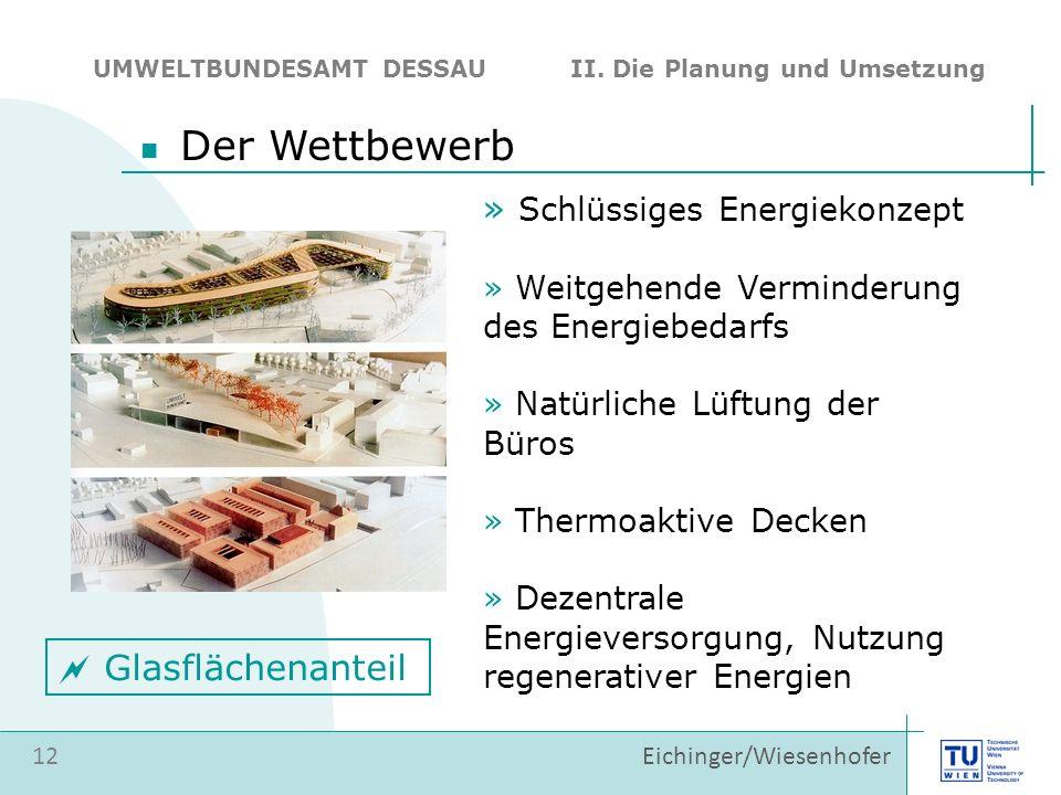12 Eichinger/Wiesenhofer Der Wettbewerb UMWELTBUNDESAMT DESSAU II. Die Planung und Umsetzung » Schlüssiges Energiekonzept » Weitgehende Verminderung d