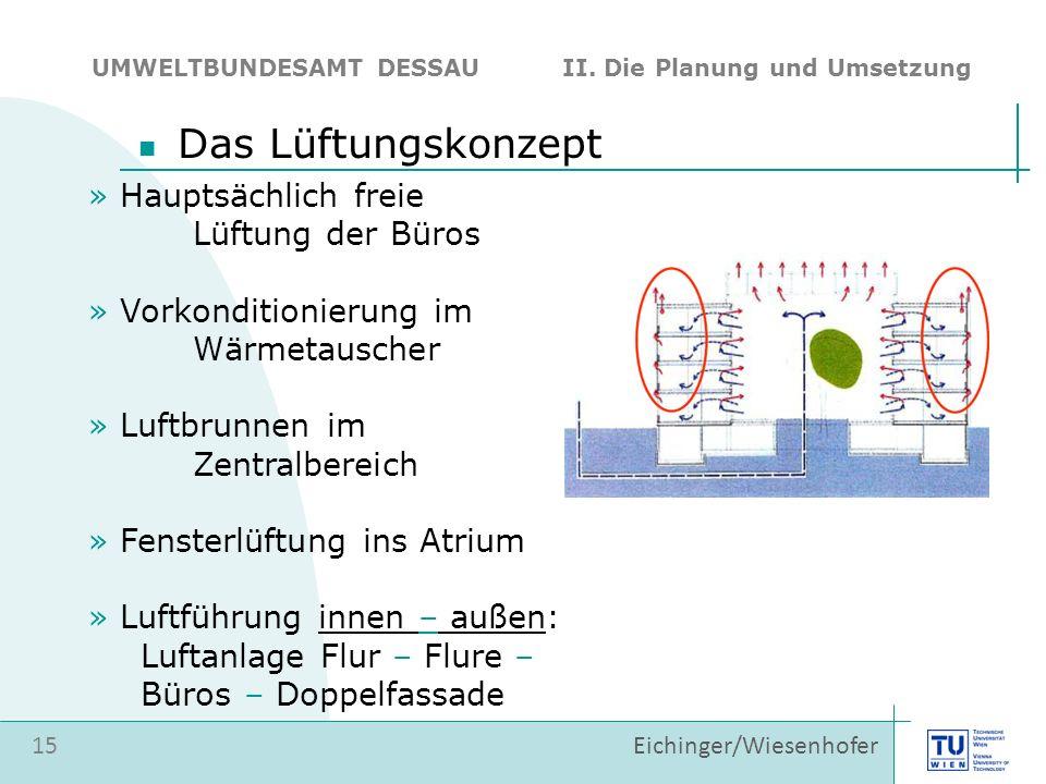 15 Eichinger/Wiesenhofer Das Lüftungskonzept UMWELTBUNDESAMT DESSAU II. Die Planung und Umsetzung » Hauptsächlich freie Lüftung der Büros » Vorkonditi