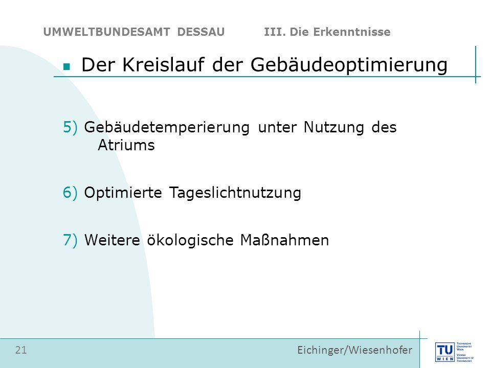 Eichinger/Wiesenhofer 21 UMWELTBUNDESAMT DESSAU III. Die Erkenntnisse 5) Gebäudetemperierung unter Nutzung des Atriums 6) Optimierte Tageslichtnutzung