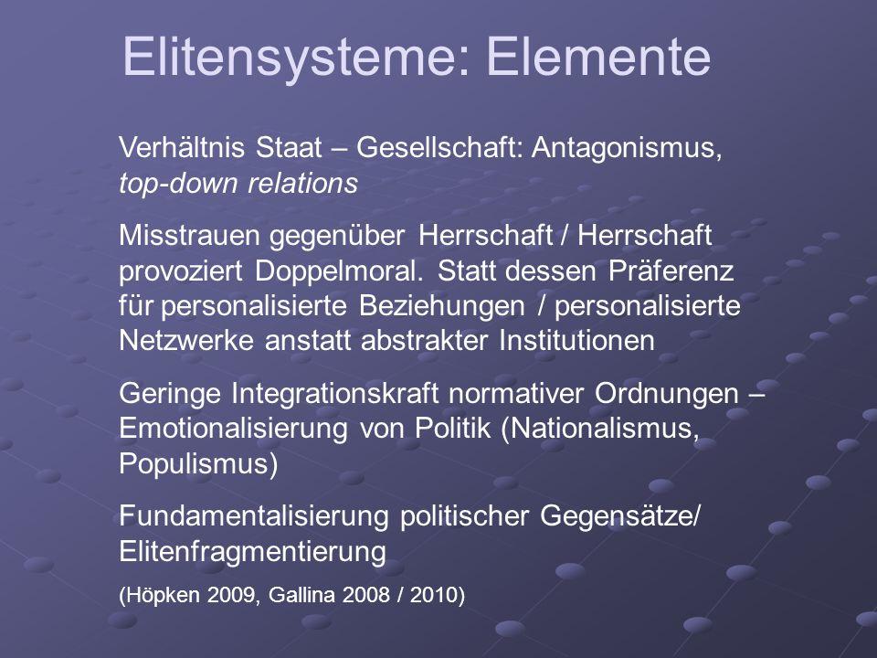 Verhältnis Staat – Gesellschaft: Antagonismus, top-down relations Misstrauen gegenüber Herrschaft / Herrschaft provoziert Doppelmoral.