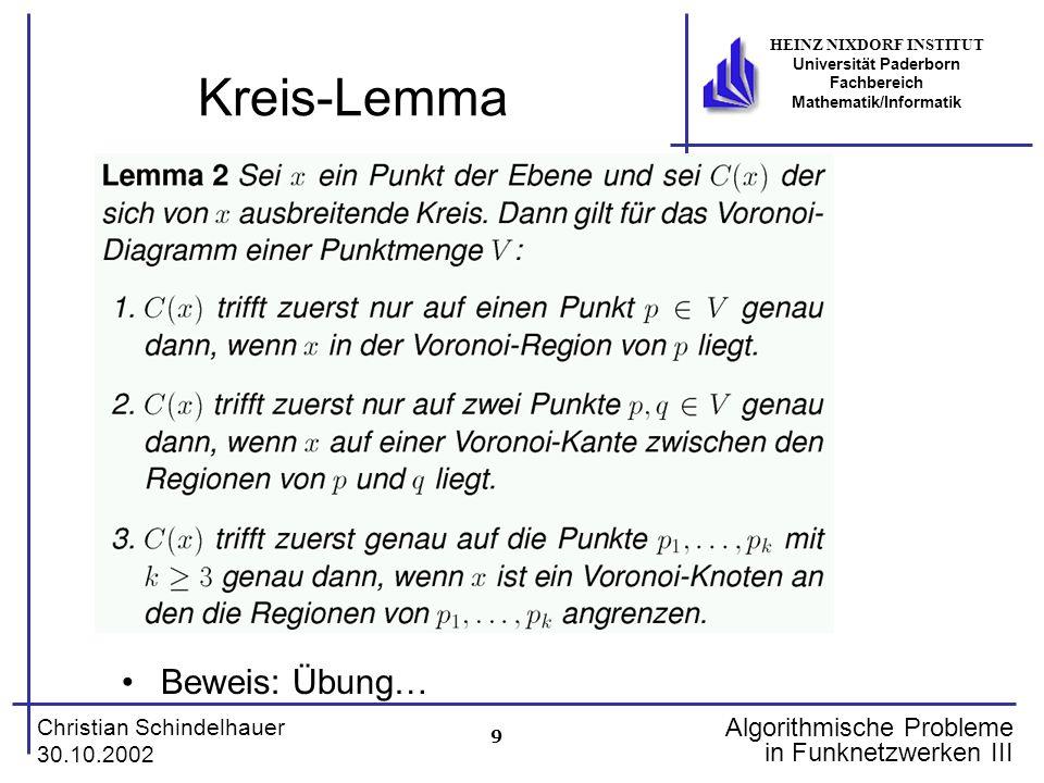 10 Christian Schindelhauer 30.10.2002 HEINZ NIXDORF INSTITUT Universität Paderborn Fachbereich Mathematik/Informatik Algorithmische Probleme in Funknetzwerken III Konvexe Hülle Voronoi-Diagramme stehen in enger Beziehung zur konvexen Hülle CH(V) einer Punktmenge V