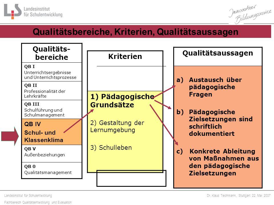Landesinstitut für Schulentwicklung Fachbereich Qualitätsentwicklung und Evaluation Dr. Klaus Teichmann, Stuttgart 22. Mai 2007 Qualitäts- bereiche QB