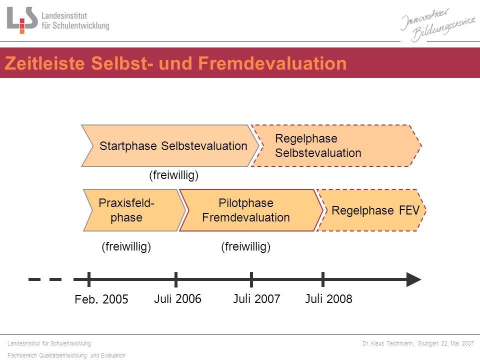 Landesinstitut für Schulentwicklung Fachbereich Qualitätsentwicklung und Evaluation Dr. Klaus Teichmann, Stuttgart 22. Mai 2007 Feb. 2005 Juli 2006Jul