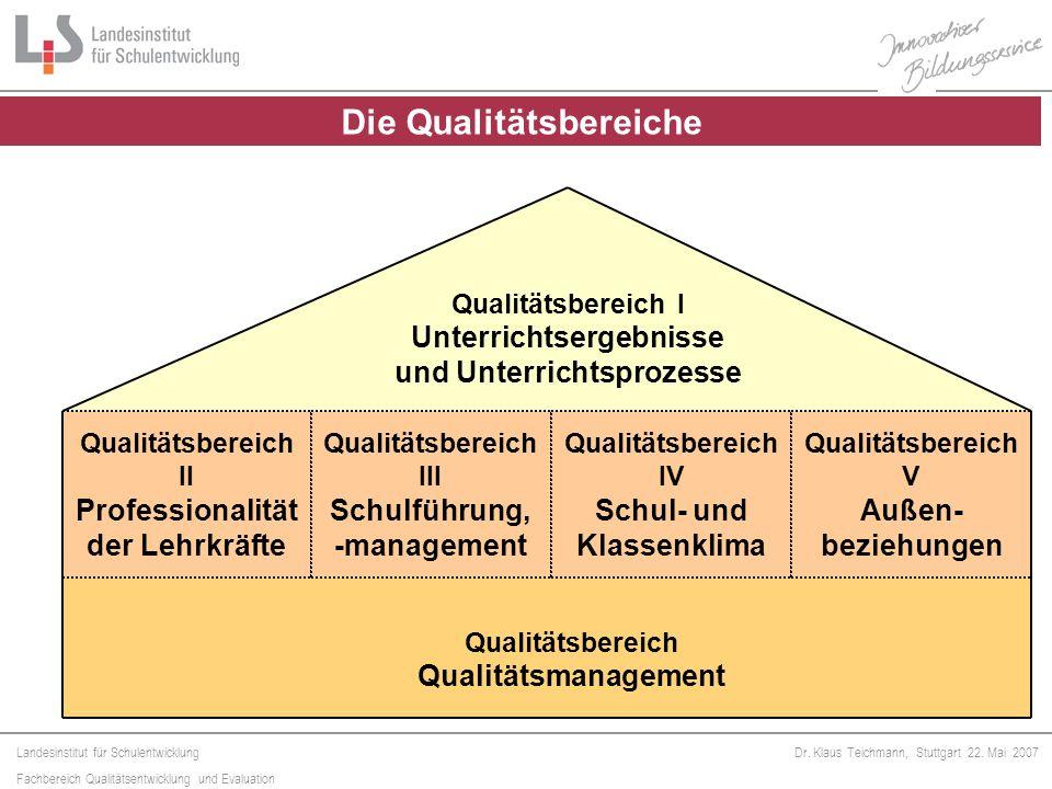 Landesinstitut für Schulentwicklung Fachbereich Qualitätsentwicklung und Evaluation Dr. Klaus Teichmann, Stuttgart 22. Mai 2007 Qualitätsbereich II Pr