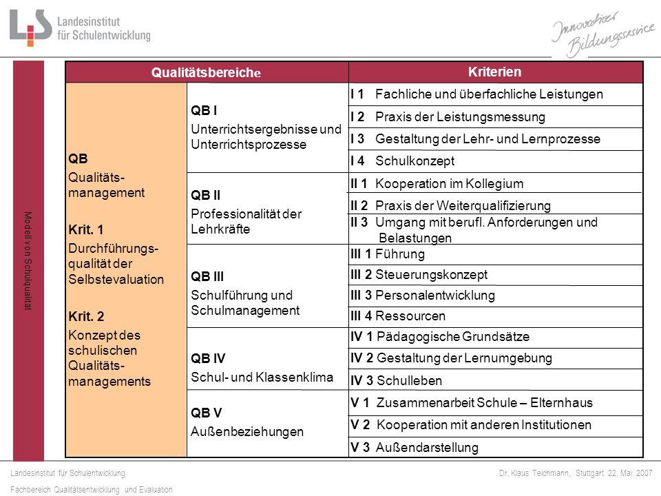 Landesinstitut für Schulentwicklung Fachbereich Qualitätsentwicklung und Evaluation Dr. Klaus Teichmann, Stuttgart 22. Mai 2007 V 3 Außendarstellung V