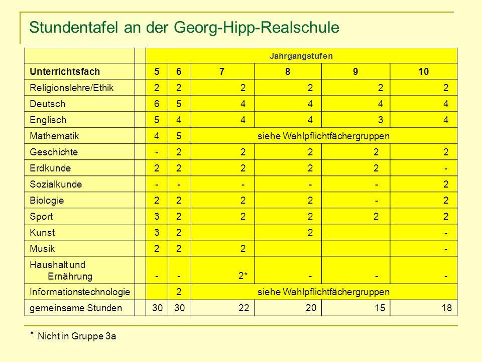 Stundentafel an der Georg-Hipp-Realschule Jahrgangstufen Unterrichtsfach 5678910 Religionslehre/Ethik 22 2 2 2 2 Deutsch 65 4 4 4 4 Englisch 54 4 4 3
