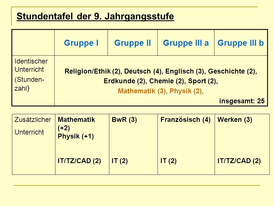 Stundentafel der 9. Jahrgangsstufe Gruppe IGruppe IIGruppe III aGruppe III b Identischer Unterricht (Stunden- zahl ) Religion/Ethik (2), Deutsch (4),