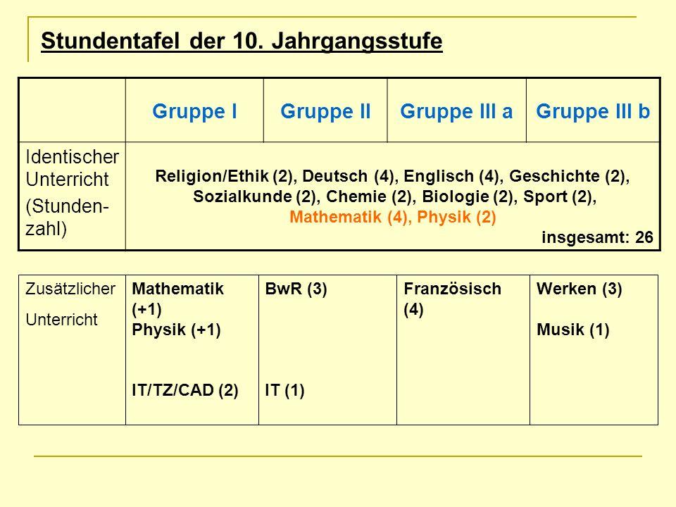 Stundentafel der 10. Jahrgangsstufe Gruppe IGruppe IIGruppe III aGruppe III b Identischer Unterricht (Stunden- zahl) Religion/Ethik (2), Deutsch (4),