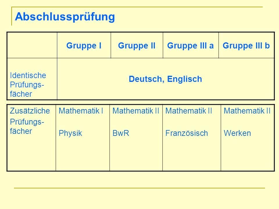 Abschlussprüfung Gruppe IGruppe IIGruppe III aGruppe III b Identische Prüfungs- fächer Deutsch, Englisch Zusätzliche Prüfungs- fächer Mathematik I Phy