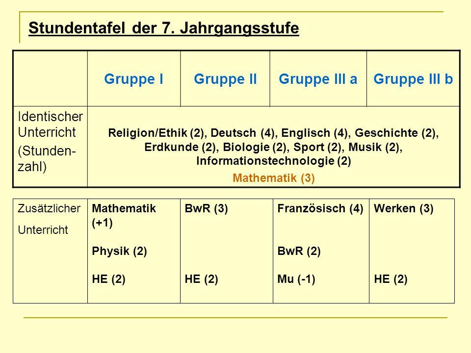 Stundentafel der 7. Jahrgangsstufe Gruppe IGruppe IIGruppe III aGruppe III b Identischer Unterricht (Stunden- zahl) Religion/Ethik (2), Deutsch (4), E
