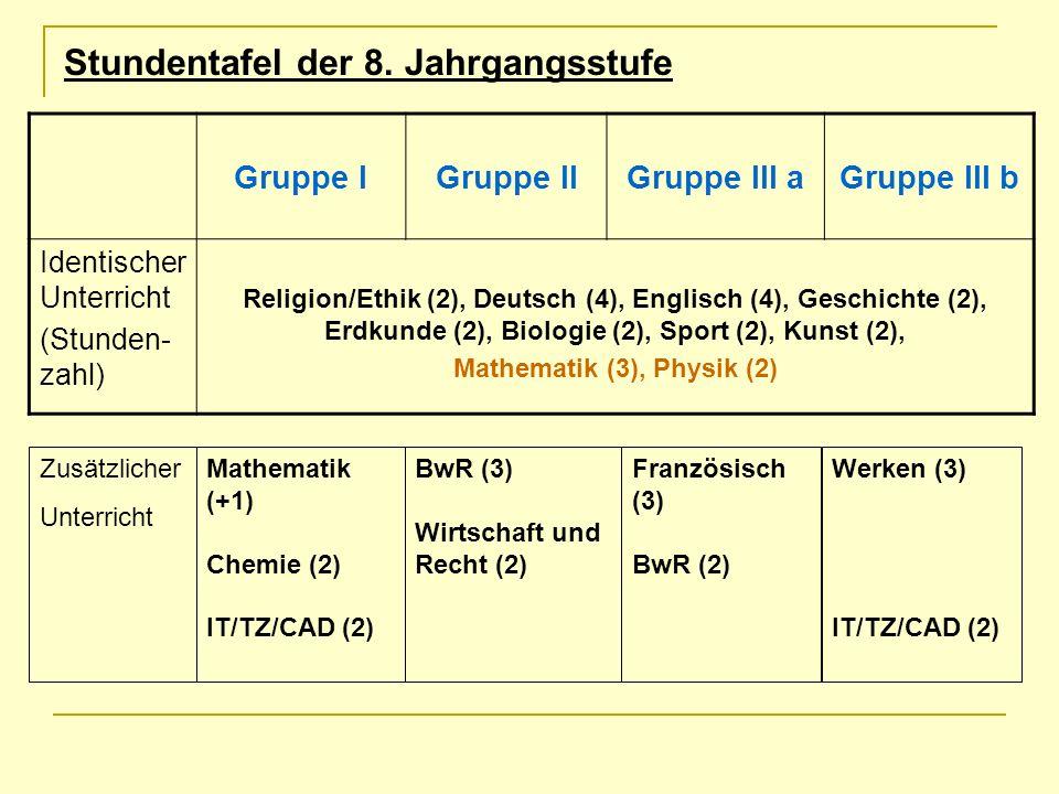 Stundentafel der 8. Jahrgangsstufe Gruppe IGruppe IIGruppe III aGruppe III b Identischer Unterricht (Stunden- zahl) Religion/Ethik (2), Deutsch (4), E