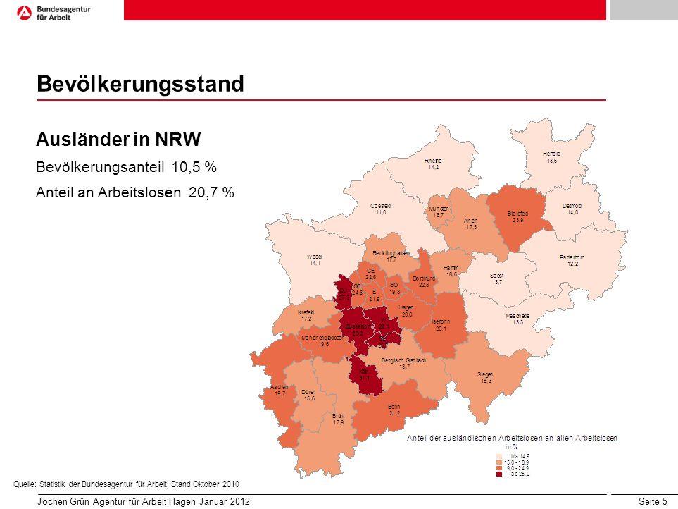 Seite 5 Ausländer in NRW Bevölkerungsanteil 10,5 % Anteil an Arbeitslosen 20,7 % Bevölkerungsstand Quelle: Statistik der Bundesagentur für Arbeit, Stand Oktober 2010 Jochen Grün Agentur für Arbeit Hagen Januar 2012