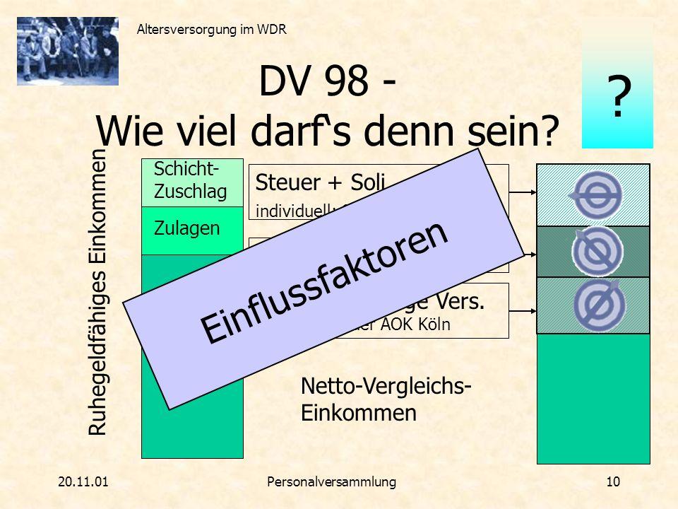 Altersversorgung im WDR 20.11.01Personalversammlung 10 DV 98 - Wie viel darfs denn sein? ? Grund gehalt Zulagen Schicht- Zuschlag Ruhegeldfähiges Eink
