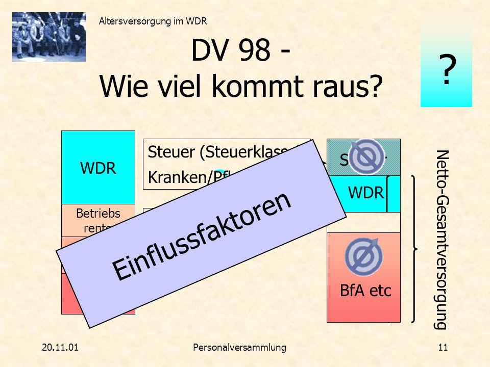 Altersversorgung im WDR 20.11.01Personalversammlung 11 WDR Netto-Gesamtversorgung DV 98 - Wie viel kommt raus? BfA etc Steuer ? Presse versorgung Betr