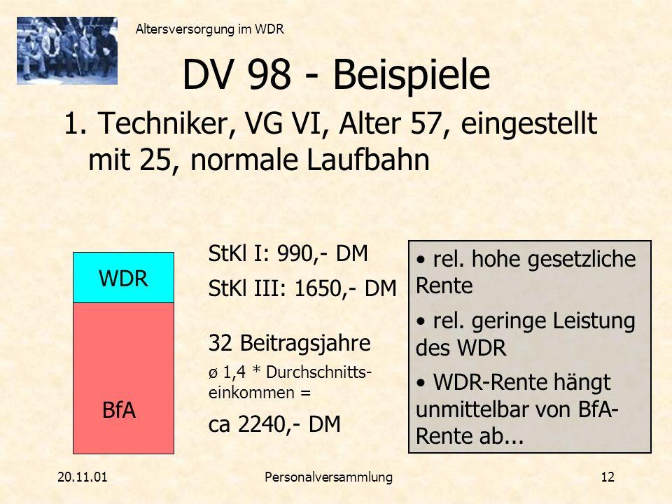 Altersversorgung im WDR 20.11.01Personalversammlung 12 DV 98 - Beispiele 1. Techniker, VG VI, Alter 57, eingestellt mit 25, normale Laufbahn WDR BfA 3