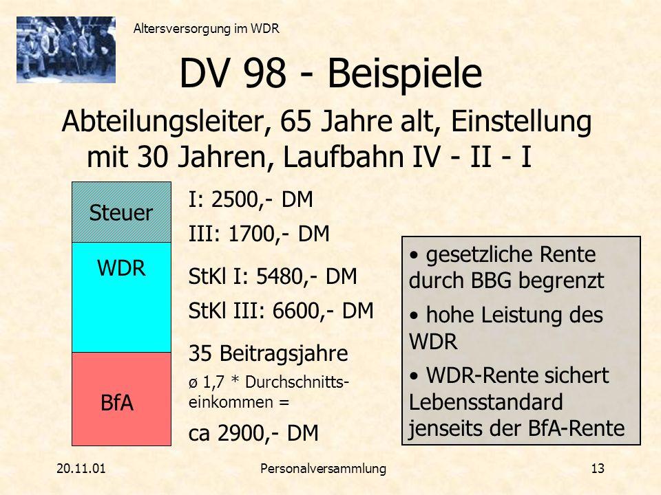 Altersversorgung im WDR 20.11.01Personalversammlung 13 DV 98 - Beispiele Abteilungsleiter, 65 Jahre alt, Einstellung mit 30 Jahren, Laufbahn IV - II -