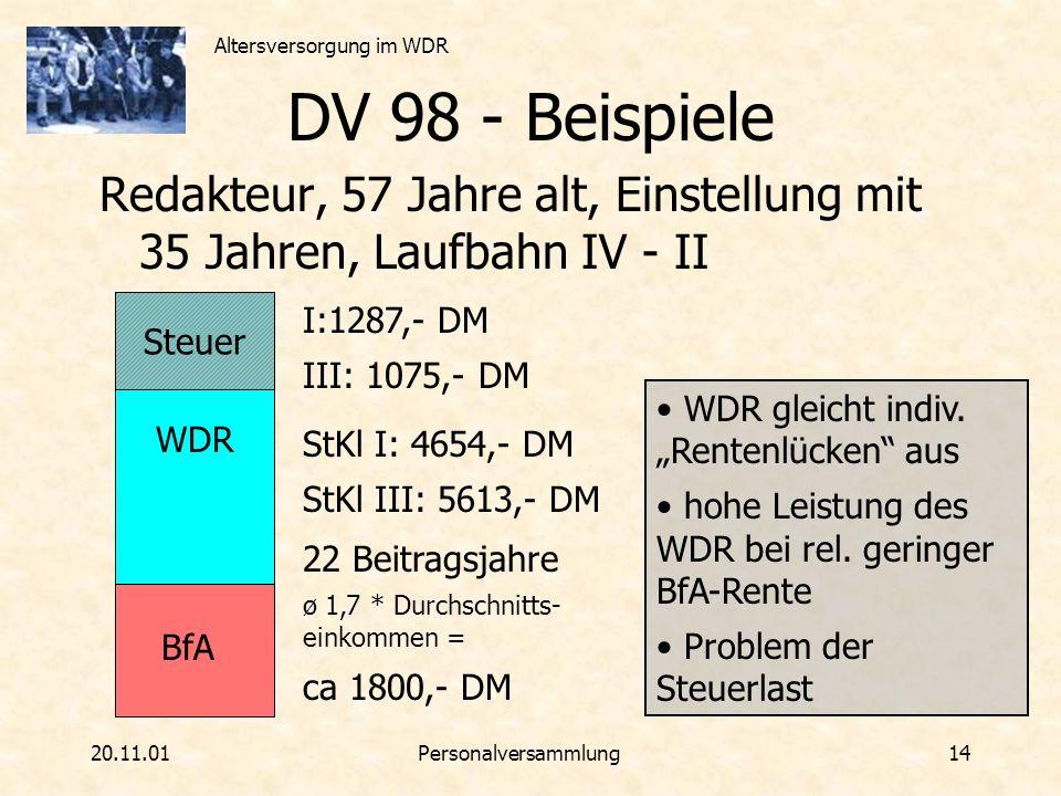 Altersversorgung im WDR 20.11.01Personalversammlung 14 DV 98 - Beispiele Redakteur, 57 Jahre alt, Einstellung mit 35 Jahren, Laufbahn IV - II WDR BfA