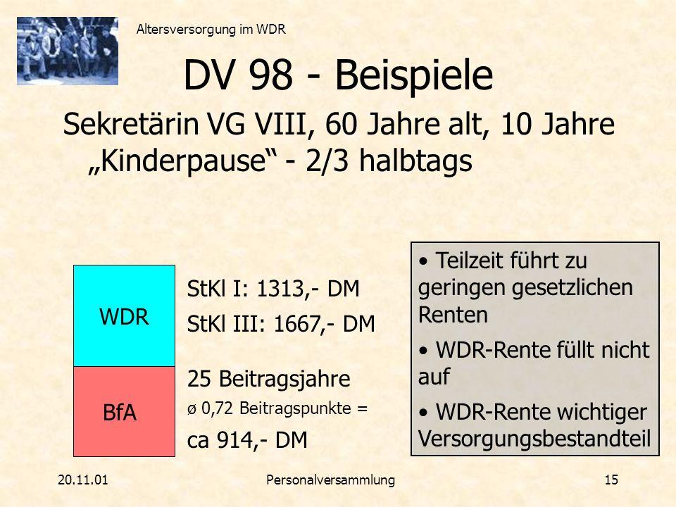 Altersversorgung im WDR 20.11.01Personalversammlung 15 DV 98 - Beispiele Sekretärin VG VIII, 60 Jahre alt, 10 Jahre Kinderpause - 2/3 halbtags WDR BfA
