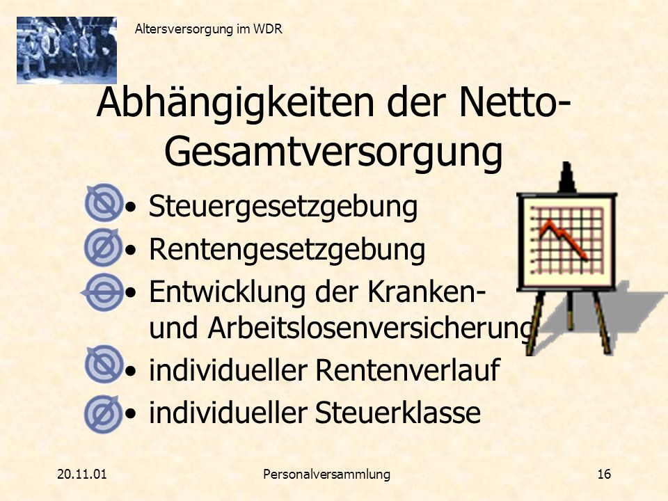 Altersversorgung im WDR 20.11.01Personalversammlung 16 Abhängigkeiten der Netto- Gesamtversorgung Steuergesetzgebung Rentengesetzgebung Entwicklung de