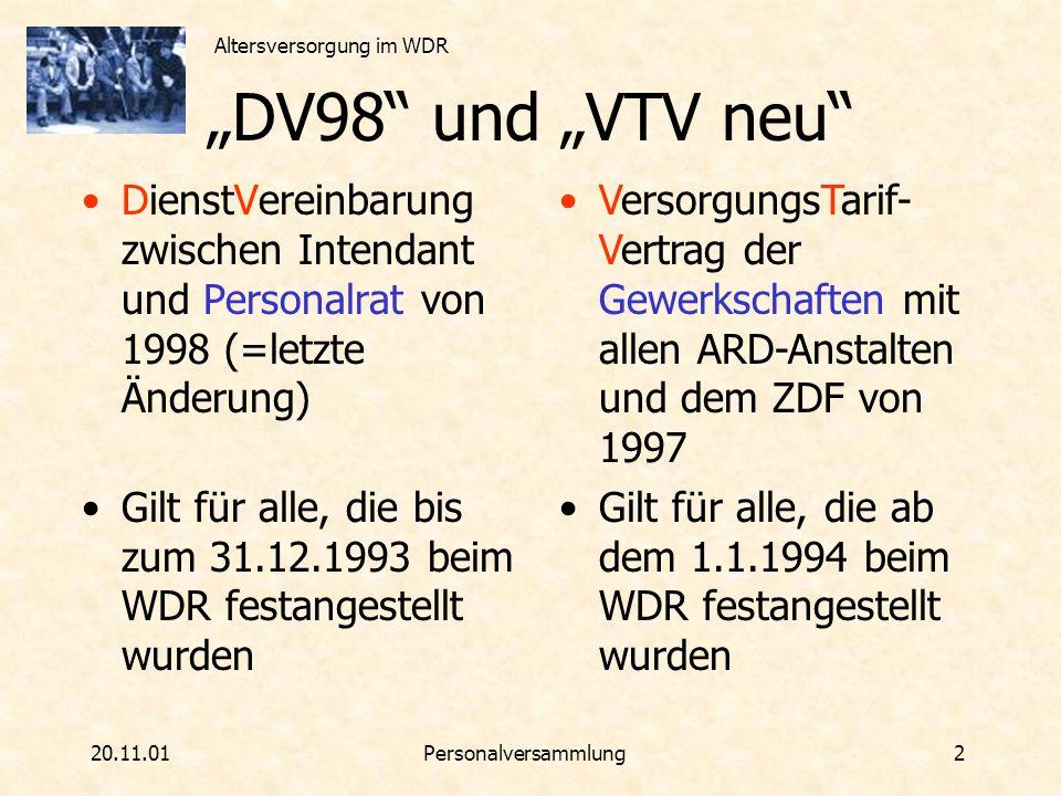 Altersversorgung im WDR 20.11.01Personalversammlung 13 DV 98 - Beispiele Abteilungsleiter, 65 Jahre alt, Einstellung mit 30 Jahren, Laufbahn IV - II - I WDR BfA 35 Beitragsjahre ø 1,7 * Durchschnitts- einkommen = ca 2900,- DM StKl I: 5480,- DM StKl III: 6600,- DM gesetzliche Rente durch BBG begrenzt hohe Leistung des WDR WDR-Rente sichert Lebensstandard jenseits der BfA-Rente Steuer I: 2500,- DM III: 1700,- DM