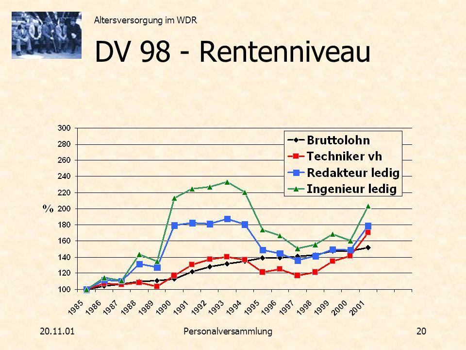 Altersversorgung im WDR 20.11.01Personalversammlung 20 DV 98 - Rentenniveau