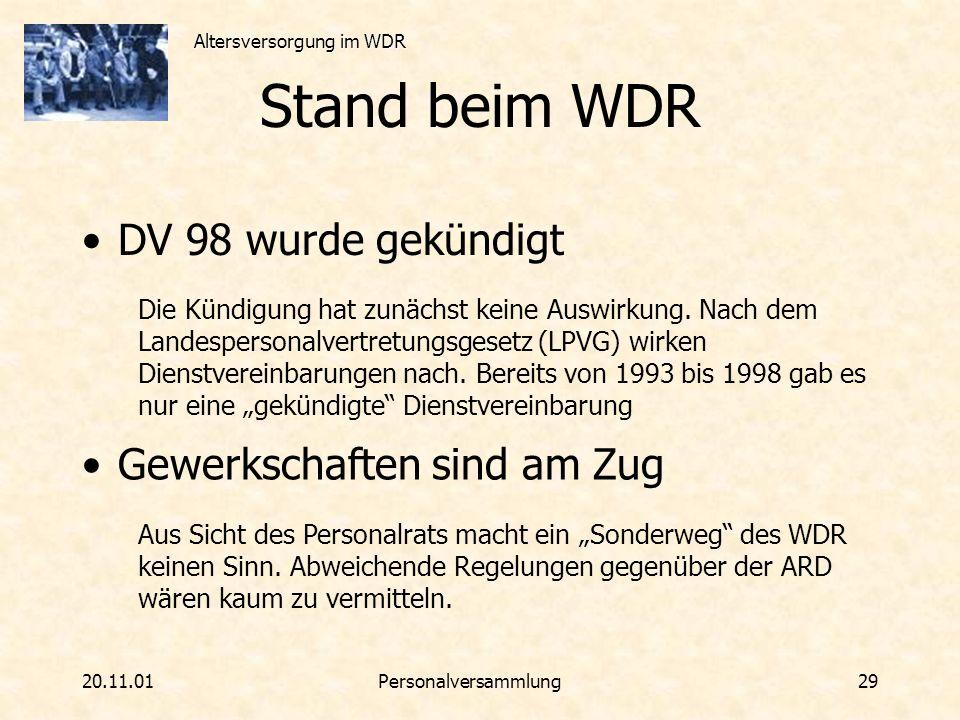 Altersversorgung im WDR 20.11.01Personalversammlung 29 Stand beim WDR DV 98 wurde gekündigt Die Kündigung hat zunächst keine Auswirkung. Nach dem Land