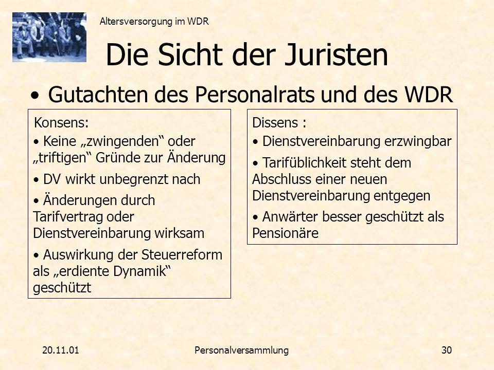 Altersversorgung im WDR 20.11.01Personalversammlung 30 Die Sicht der Juristen Gutachten des Personalrats und des WDR Keine zwingenden oder triftigen G