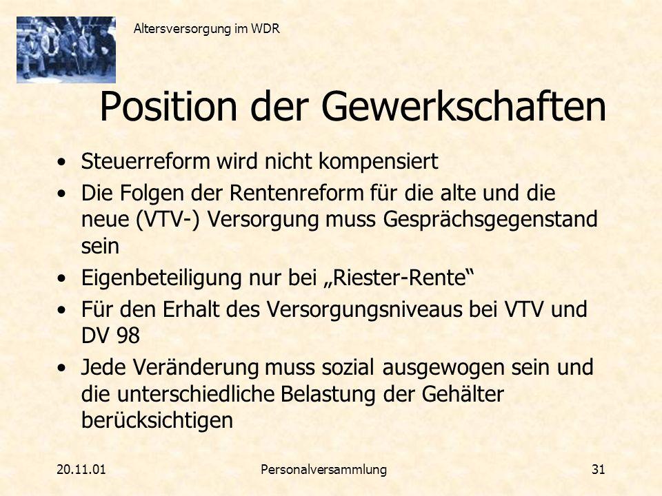 Altersversorgung im WDR 20.11.01Personalversammlung 31 Position der Gewerkschaften Steuerreform wird nicht kompensiert Die Folgen der Rentenreform für